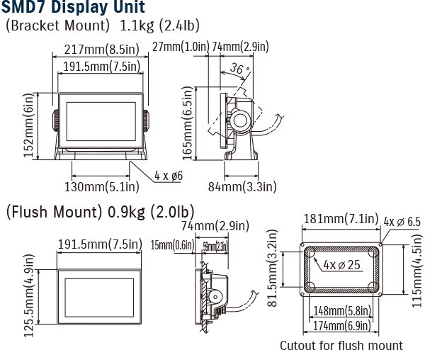 Diagram of SMD7 Display Unit