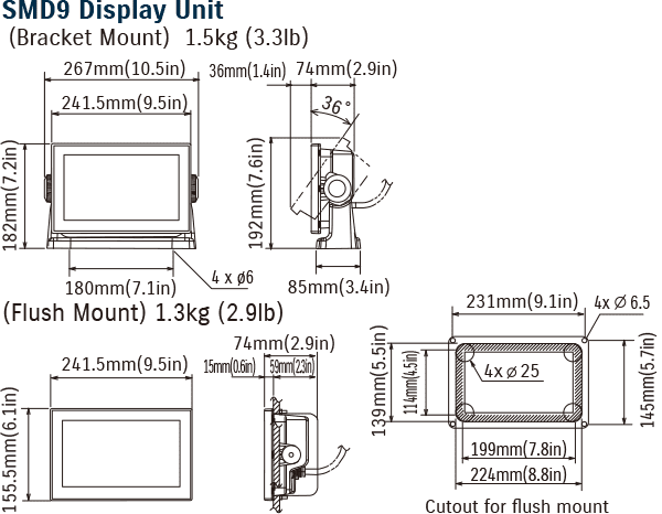Diagram of SMD9 Display Unit